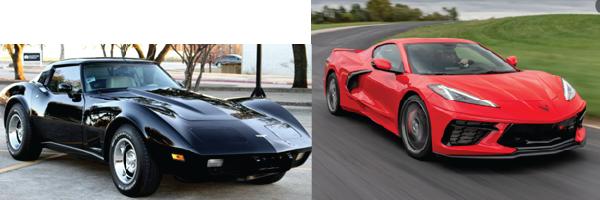 Corvette financing